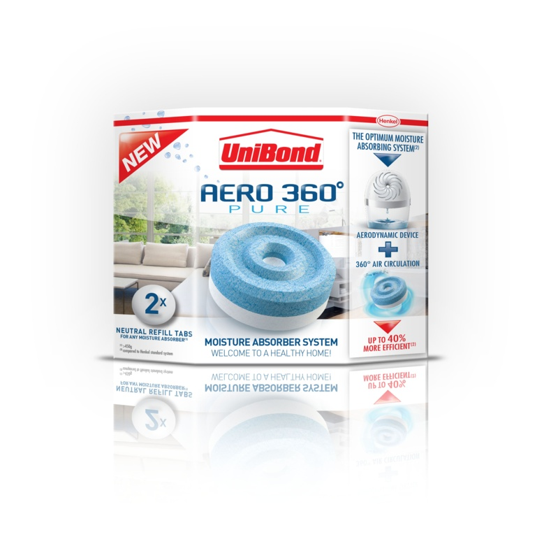 Aero 360 Moisture Absorber Refill 2 x 450g Original – Now Only £7.00